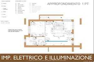 imp-elettrico